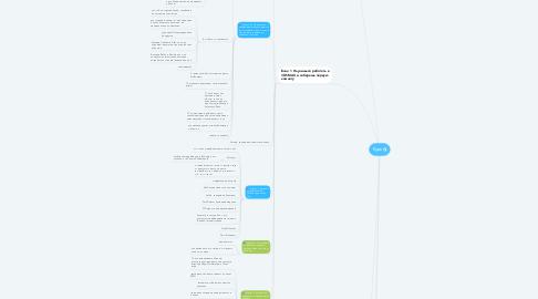 Mind Map: Курс