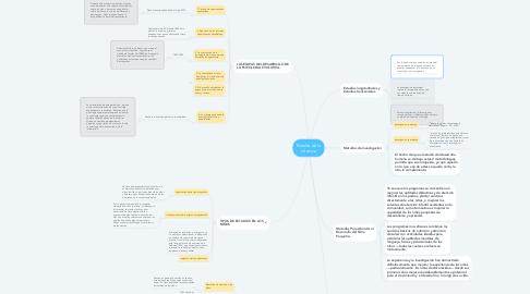 Mind Map: Estudio de la infancia