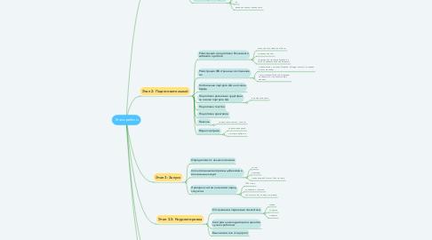 Mind Map: Этапы работы