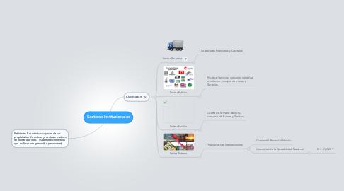 Mind Map: Sectores Institucionales