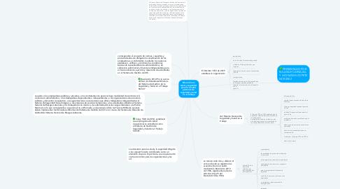 Mind Map: Educación en  salud y seguridad  para los comités  paritarios de  seguridad y salud  en el trabajo