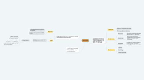 Mind Map: La crónica