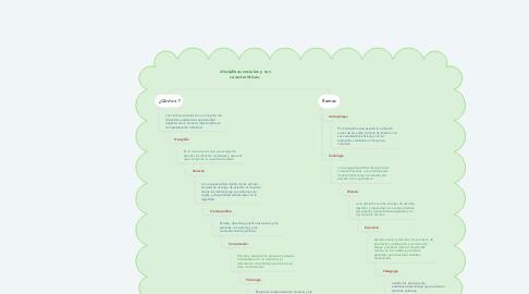 Mind Map: disciplinas sociales y sus características.