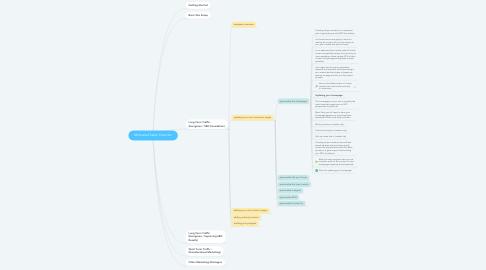 Mind Map: Motivated Seller Checklist