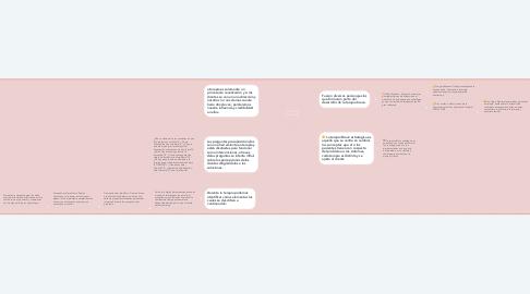 Mind Map: EN BUSCA DE SOLUCIONES.