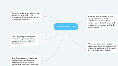 Mind Map: elementos de estilo