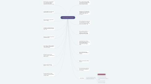 Mind Map: den katolske kristendom