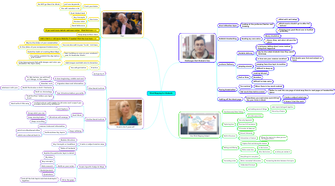Mind Map: Mind Mapping for Students