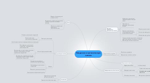 Mind Map: Введение в органическую химию