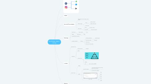 Mind Map: Ezio Mutirao digital - trafego
