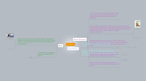 Mind Map: PECHAKUCHA