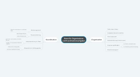 Mind Map: Talent für Organisations- und Koordinationsaufgaben
