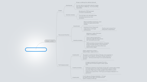 Mind Map: Austerity is not the answer