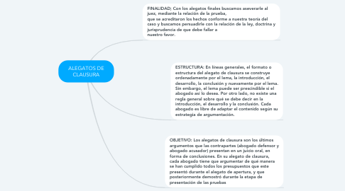 Mind Map: GENERALIDADES DEL DERECHO PENITENCIARIO