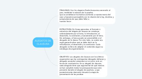 Mind Map: PRINCIPALES REFORMAS Y ADICCIONES DE 1992 AL ARTÍCULO 27 DE LA CONSTIRUCIÓN POLÍTICA MEXICANA.