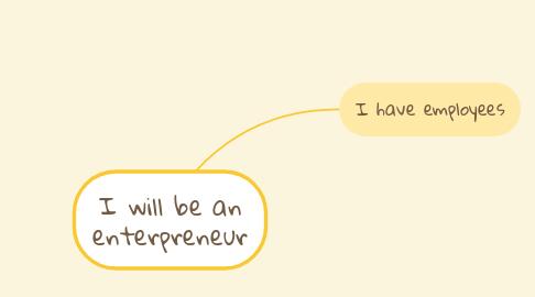 Mind Map: I will be an enterpreneur