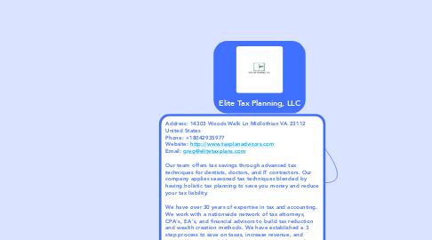 Mind Map: Elite Tax Planning, LLC