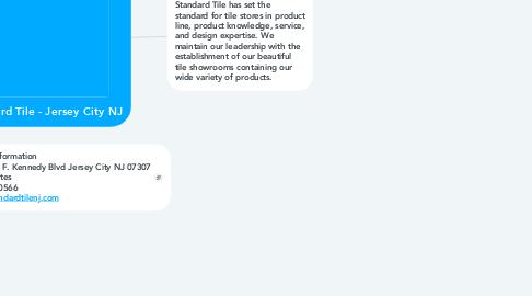 Mind Map: Standard Tile - Jersey City NJ