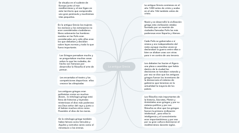 Mind Map: La antigua Grecia