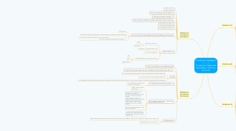 Mind Map: PÓLIZA DE INCENDIO ----------- Condiciones Generales Aplicables a todas las secciones