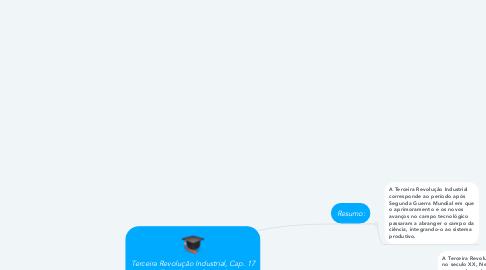 Mind Map: Terceira Revolução Industrial, Cap. 17 (Daniel Lima Bezerra)