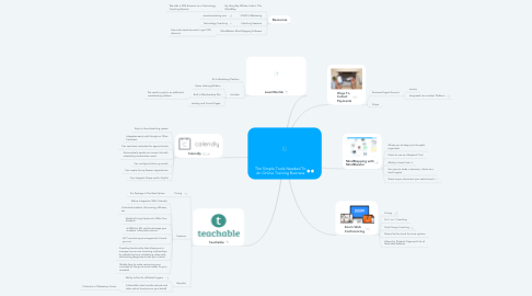 Mind Map: The Simple Tools Needed To An Online Training Business