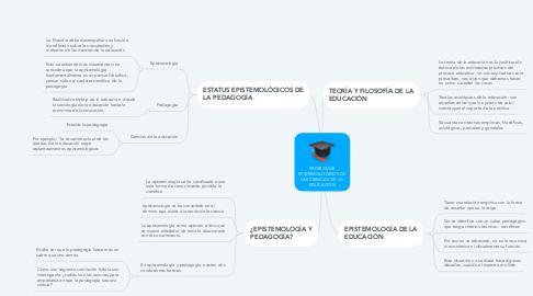 Mind Map: PROBLEMAS EPISTEMOLÓGICOS DE LAS CIENCIAS DE LA  EDUCACIÓN