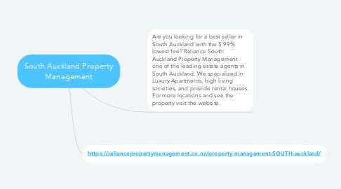 Mind Map: South Auckland Property Management