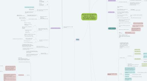 Mind Map: Posición de la Academia de Nutrición y Dietética: Ácidos grasos dietéticos para adultos saludables