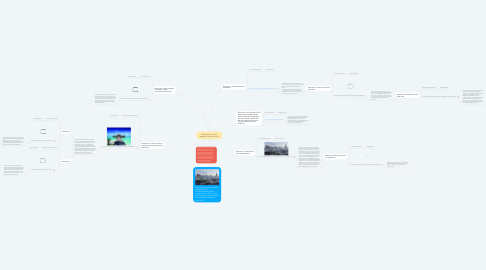 Mind Map: Make tourism more respectful of marine life.