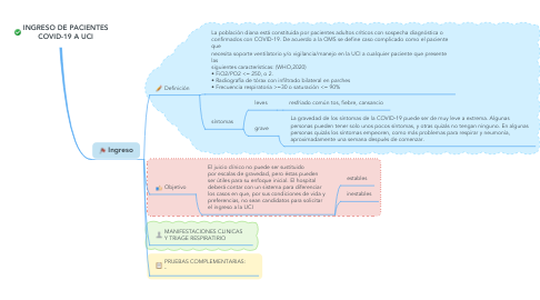 Mind Map: INGRESO DE PACIENTES COVID-19 A UCI