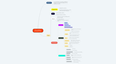 Mind Map: How to design a presentation slide.