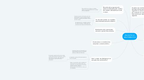 Mind Map: EMOÇÕES E SENTIMENTOS