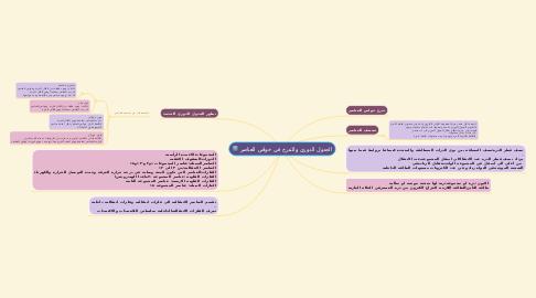 Mind Map: الجدول الدوري والتدرج في خواص العناصر
