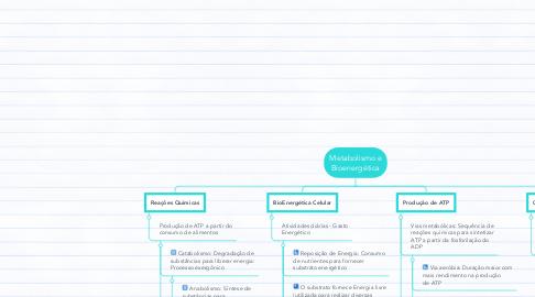 Mind Map: Metabolismo e Bioenergética
