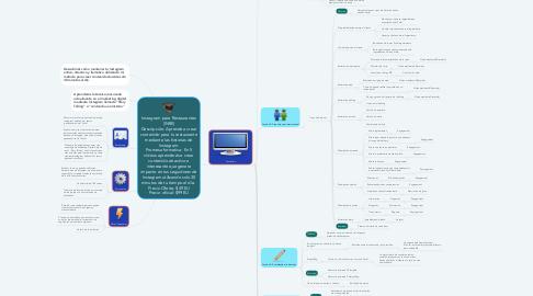 Mind Map: Instagram para Restaurantes (INRE) Descripción: Aprende a crear contenido para tu restaurante mediante las historias de Instagram. Promesa formativa: En 5 vídeos aprenderás a crear contenido atractivo e interesante que genere impacto en tus seguidores de Instagram utilizando solo 30 minutos de tu tiempo al día.  Precio Oferta: $49 EU Precio oficial: $99 EU