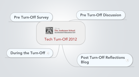 Mind Map: Tech Turn-Off 2012