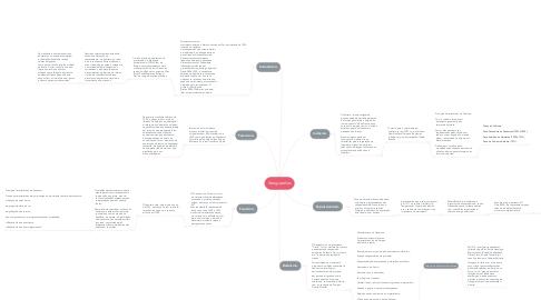 Mind Map: Vanguardas