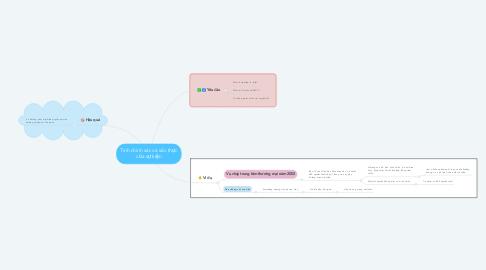 Mind Map: Tính chính xác và xác thực của sự kiện