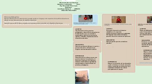 Mind Map: Maestría En Recursos Educativos Aplicados a La Educación.           Tutora  Mg. Marta Isabel Flórez López. Maestrante.  Astrid Rocio Otálora G.        JORNADA ÚNICA EN OTROS PAÍSES