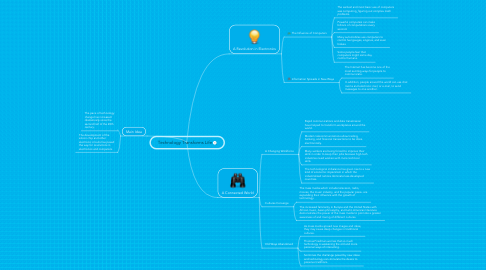Mind Map: Technology Transforms Life