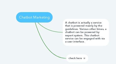 Mind Map: Chatbot Marketing