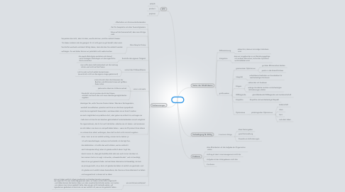 Mind Map: Flow