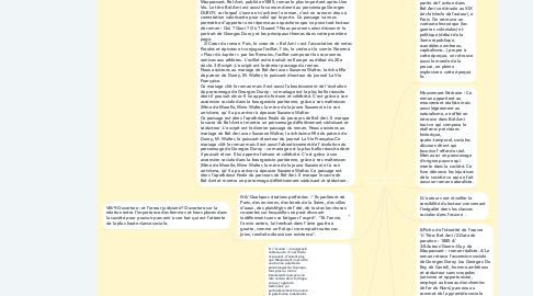 Mind Map: Structure du carnet de lecteur de Bel-Ami.