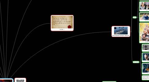 Mind Map: I'm Influential