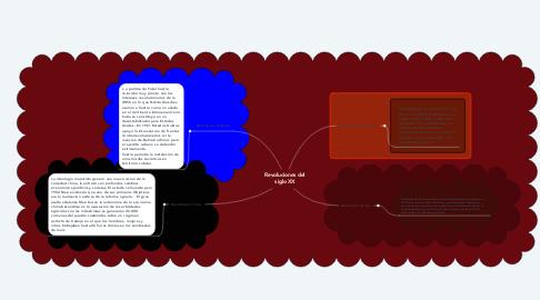 Mind Map: Arte Conceptual y Diferentes Diciplinas Realizadas en Clase