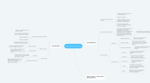 Mind Map: Selección de muestras