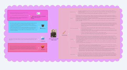 Mind Map: Johannah Arendt 1906-1975