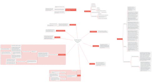Mind Map: Navigating the Adult Criminal Justice and Mental Health System