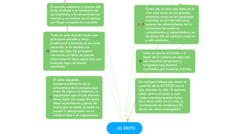 Mind Map: EL EXITO